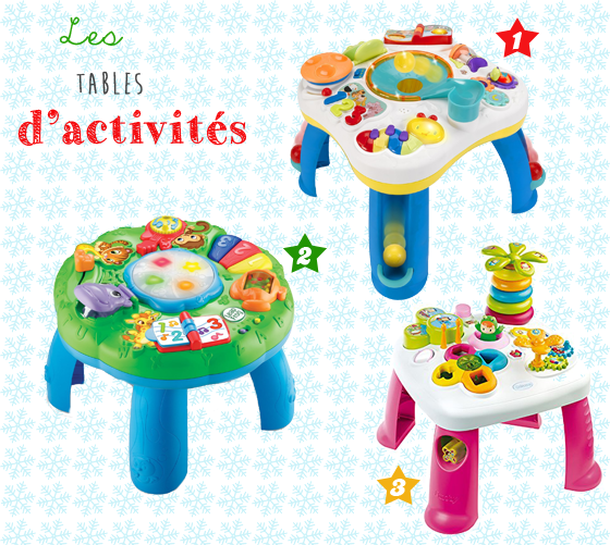 Wishlist de cl mentine et victoire pour le p re no l 2014 - Table d activite leapfrog ...