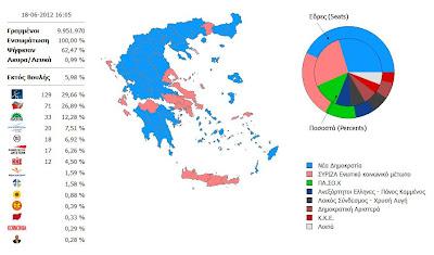 Εκλογές ιουνίου 2012 τελικά