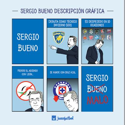 Sergio Bueno fuera de Cruz Azul