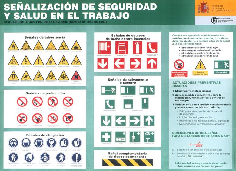 higiene y seguridad integral: