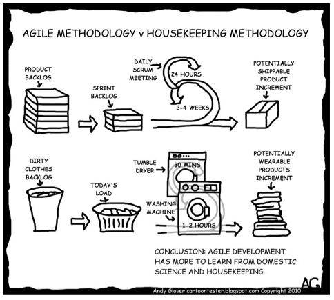 Lecciones aprendidas en desarrollo de software marzo 2014 Lavado y desinfeccion de utensilios de cocina