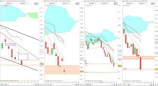 Les indices s'effondrent avec la chute de pétrole (encore...) 2