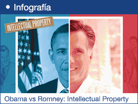 Obama vs Romney: Intellectual Property Edition