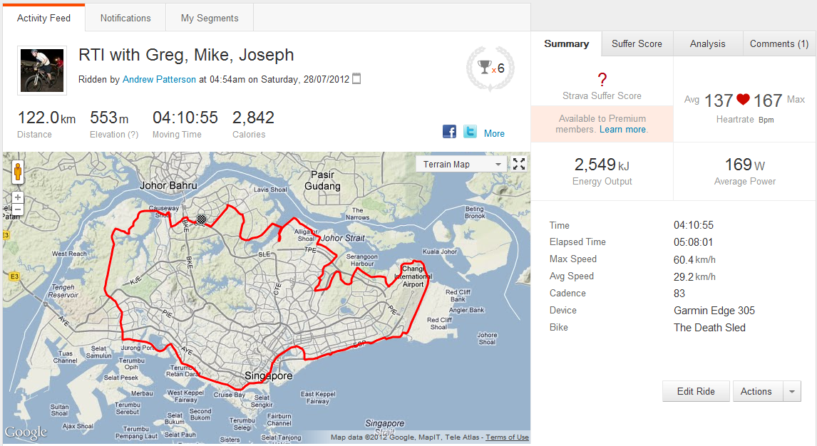 Cog Blog: Choosing a GPS Device for Strava: Mobile Phone ...