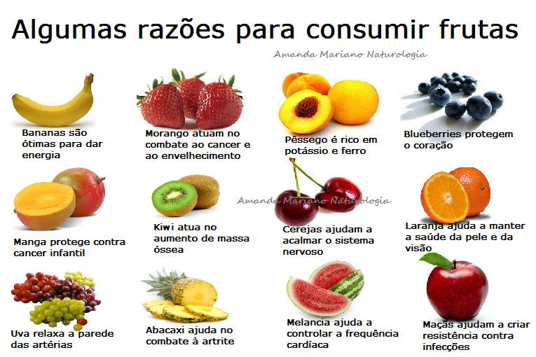 Culinaria alimentos ricos em antioxidantes blog da malu - Antioxidantes alimentos ricos ...