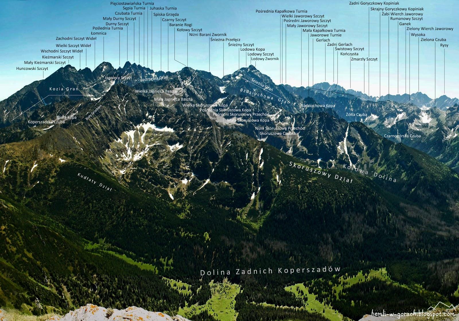 Panorama z Płaczliwej Skały
