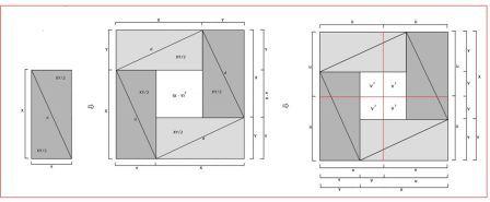 diagramma 1