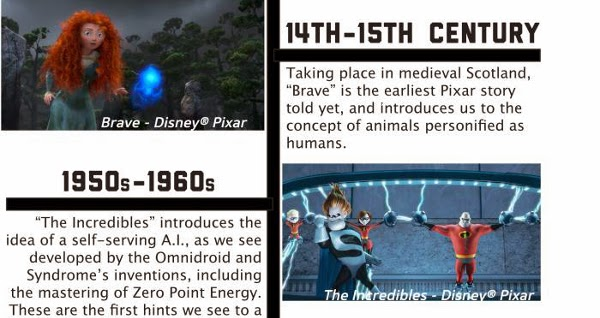 How Every Pixar Movie Is Connected Infographic The Geek Twins - Pixar movies connected