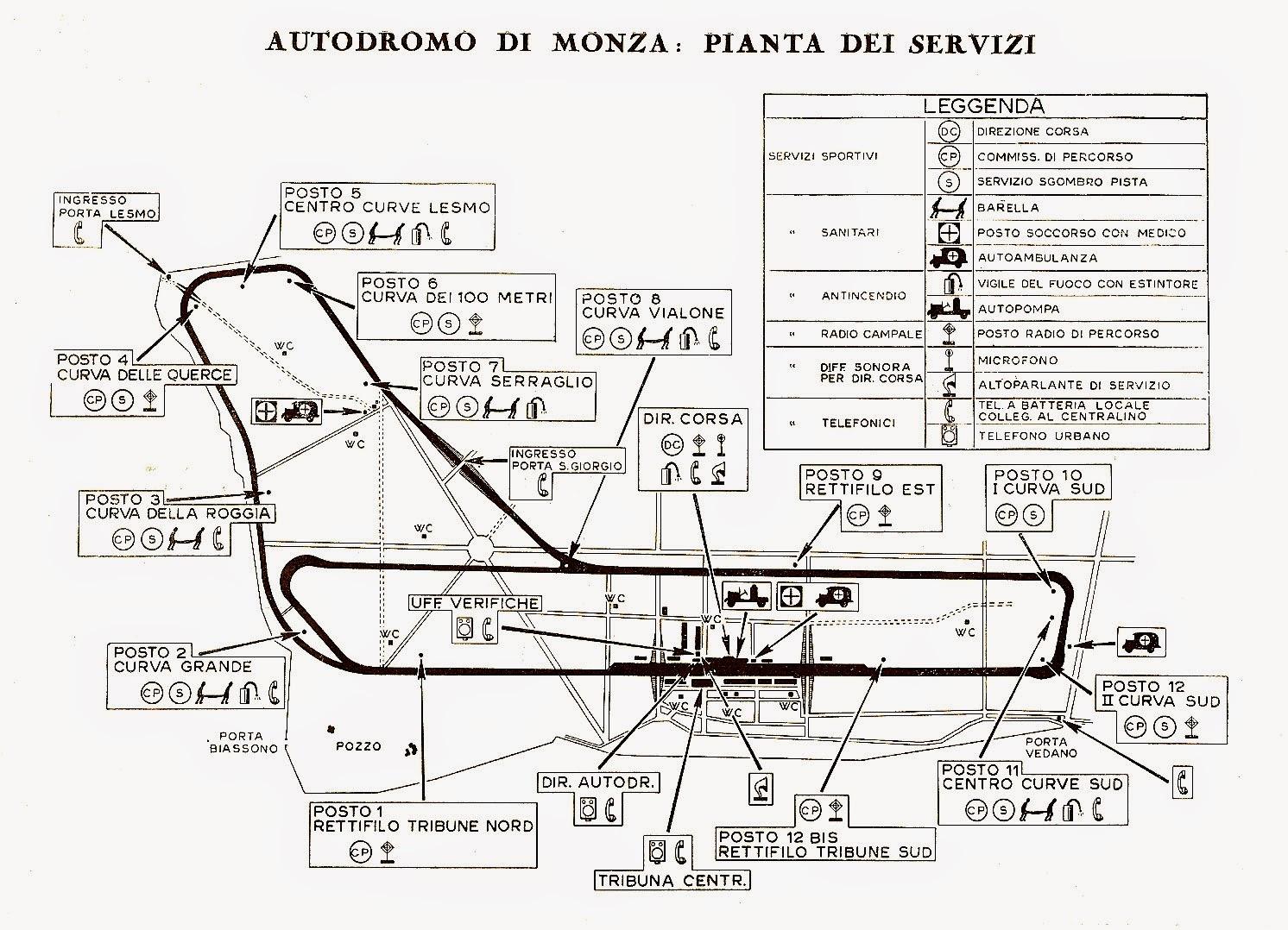 Circuito Monza : Broadley lola t mk b al circuito di monza fotografia