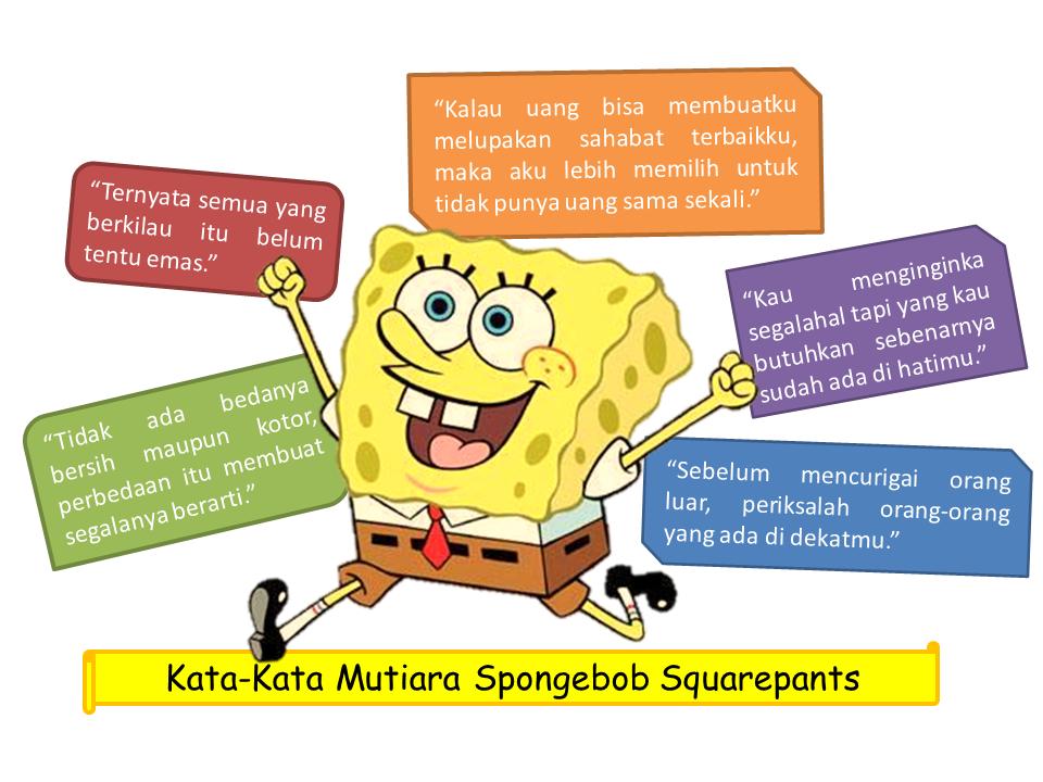Kata Mutiara bergambar Spongebob Squarepants