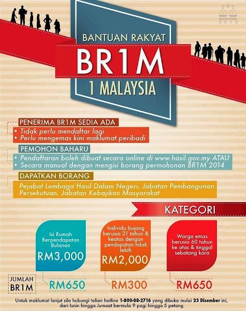 Pendaftaran BRIM 3.0 bermula 23 Disember 2013 sehingga 31 January 2014