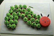 POPULAR COCO CAKE POST!