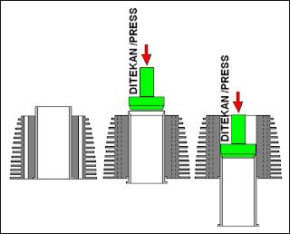 Cara Melepas Cylinder liner