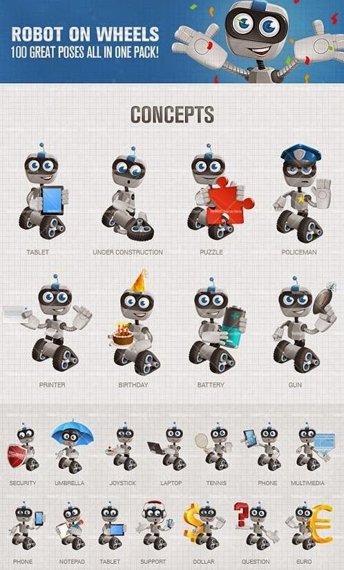 Robot on Wheels Cartoon Characters