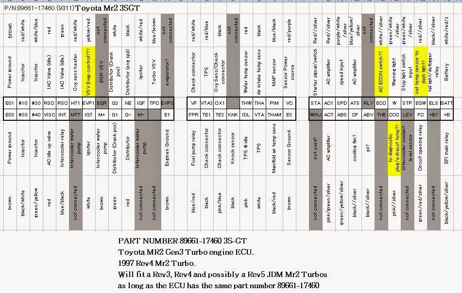 Sc300 Alternator Wiring besides 449360 also 1jzgte Vvti Wiring Diagram besides Vvti Wiring Diagram further Sc300 Wiring Diagram. on 1jz vvti ecu wiring diagram