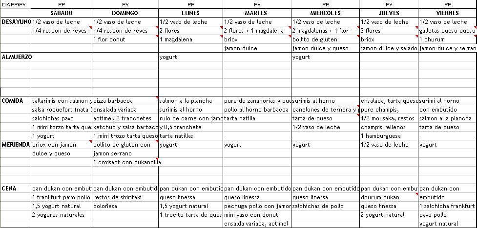 Dieta atkins fase 2 menus 1
