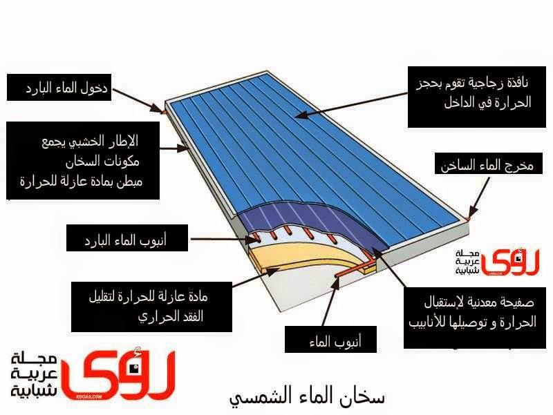 solar heater كيف تصنع سخانات الطاقة الشمسية بنفسك
