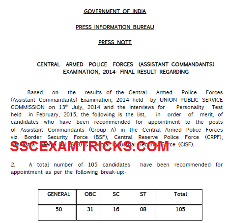 UPSC AC FINAL RESULT 2015