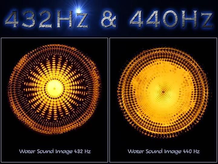 440 Hz се използва от 1939 г. до наши дни