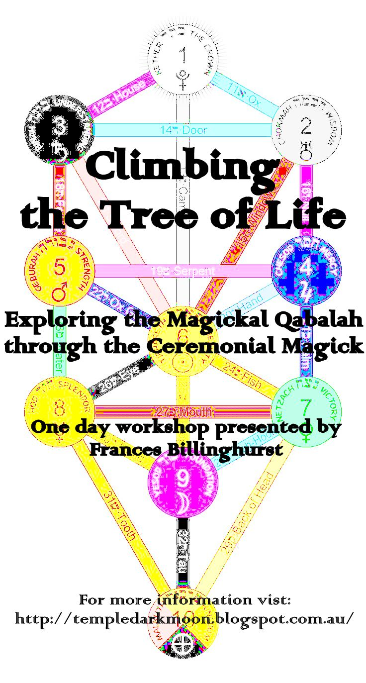 April: Climbing the Tree of Life