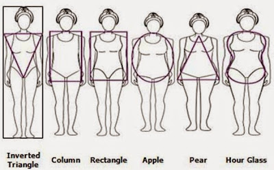 The best way to lose weight according to your body type pear-shaped Hourglass inverted triangle Apple shape diamond rectangular shape Cardiovascular exercise Resistance exercises