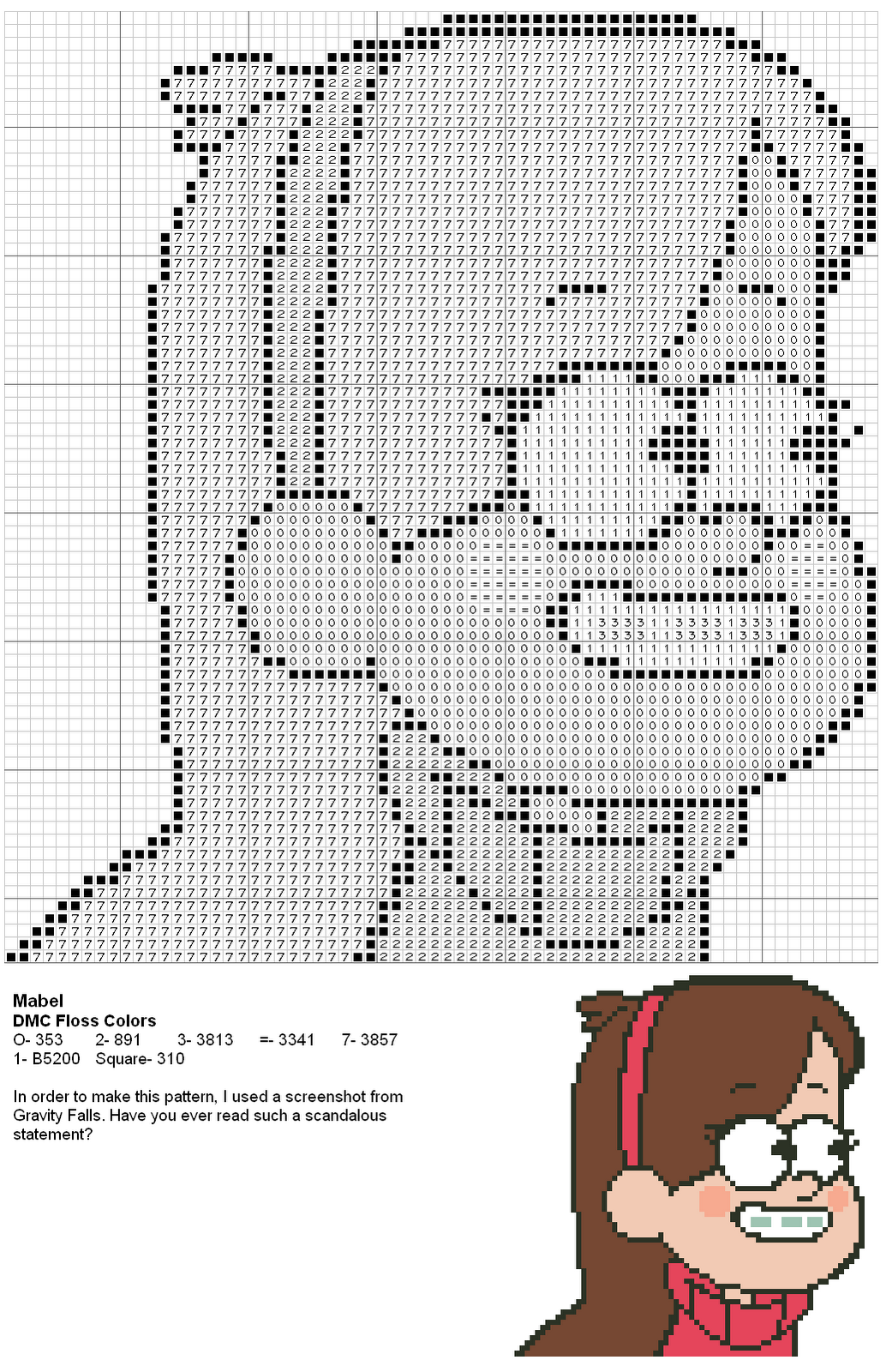 Labels: cross stitch patterns , gravity falls