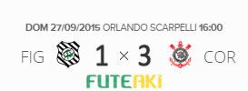O placar de Figueirense 1x3 Corinthians pela 28ª rodada do Brasileirão 2015