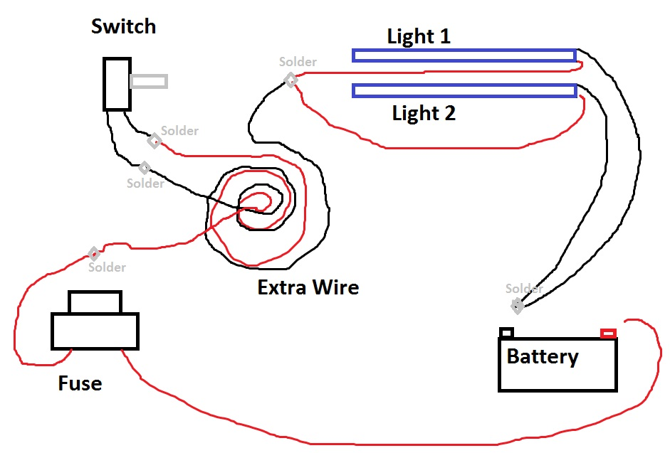 wirediagram the unlucky hunter how to install supernova fishing lights on fishfinder wiring diagram at mifinder.co
