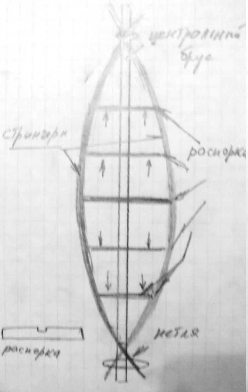 Эскиз днища лодки