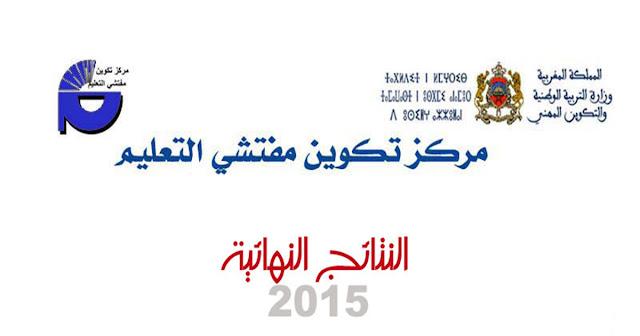 النتائج النهائية لمباراة التفتيش 2015
