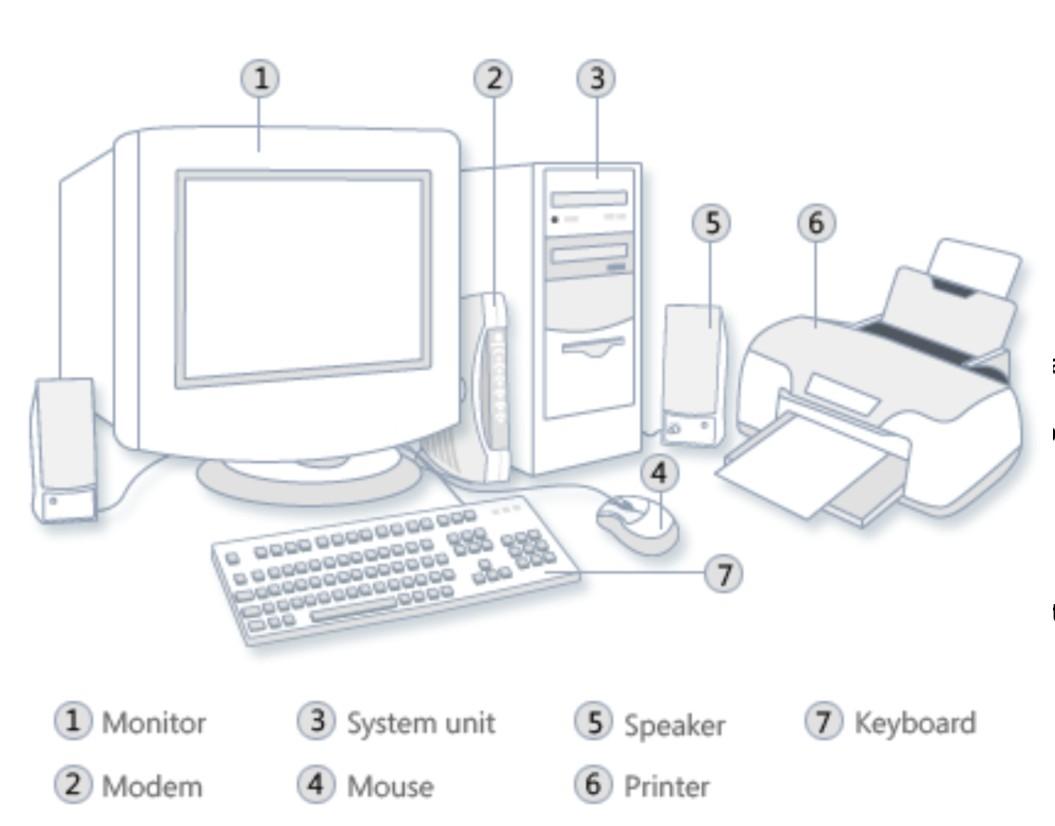 Display Computer Parts Diagram House Wiring Diagram Symbols