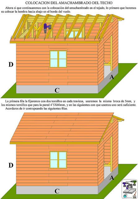 Como hacer una casa de madera como se hace aprende de todo - Pasos para construir una casa ...