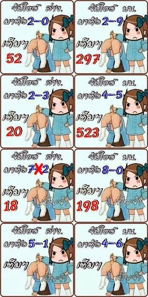 Thai Lotto 3up and 2 Down Touch tip 16-06-2014