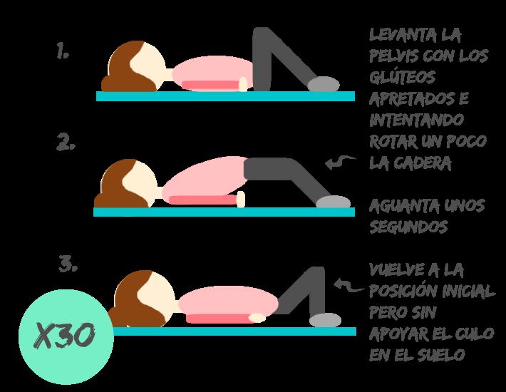 ejercicios para tonificar y reafirmar los glúteos
