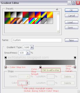 cara setting gradient overlay photoshop cs5