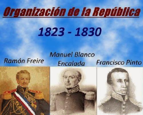 2.- ORGANIZACIÓN DE LA REPÚBLICA