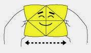 Cách chơi: Mở tờ giấy ra về hai phía khác nhau sẽ nhìn thấy khuôn mặt biến đổi sắc thái