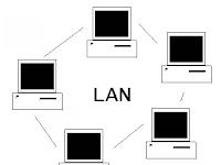 Dasar LAN