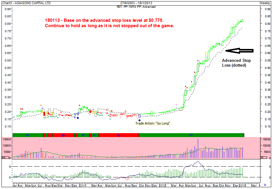 Forex asiaone