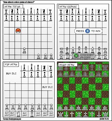 шахматы нового поколения