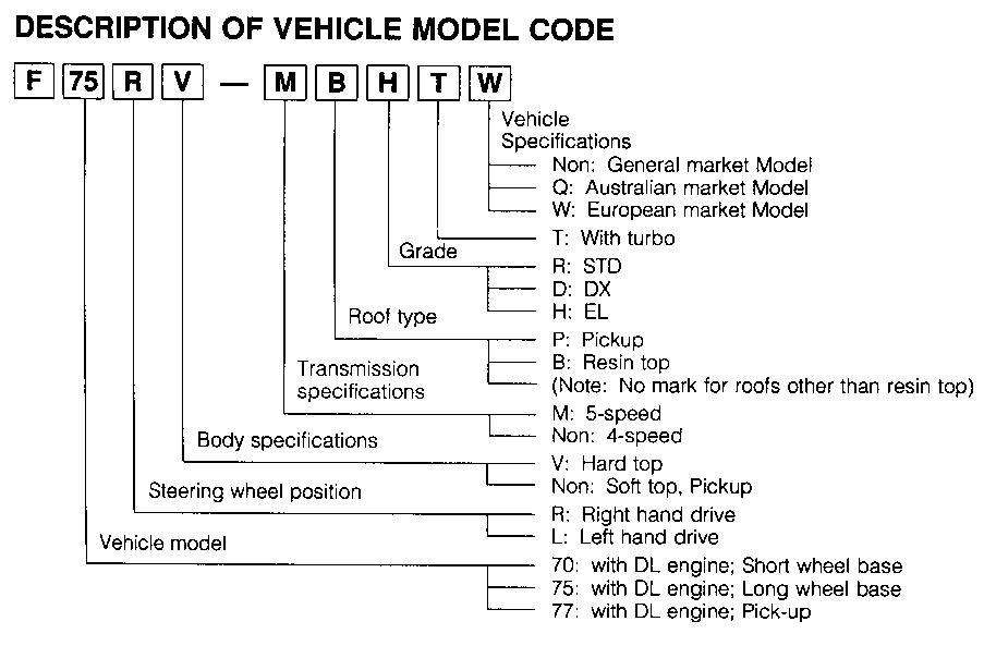 Tremendous Wiring Diagram Daihatsu Luxio Wiring Wirning Diagrams Wiring 101 Capemaxxcnl