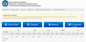Tampilan Laman http://118.98.166.59/ tentang Data Pokok Pendidikan (Dapodik Das 2013) v. 2.0