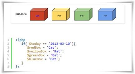 PHP กับการกำหนดตัวแปร (Variable)