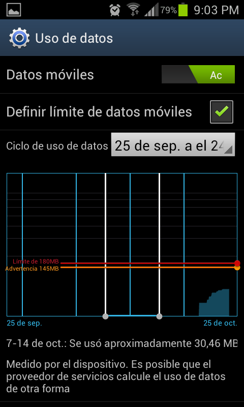 datos moviles: