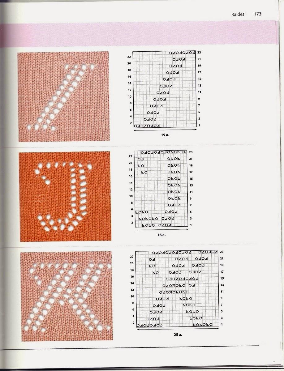 Цифры в схемах по вязанию 887