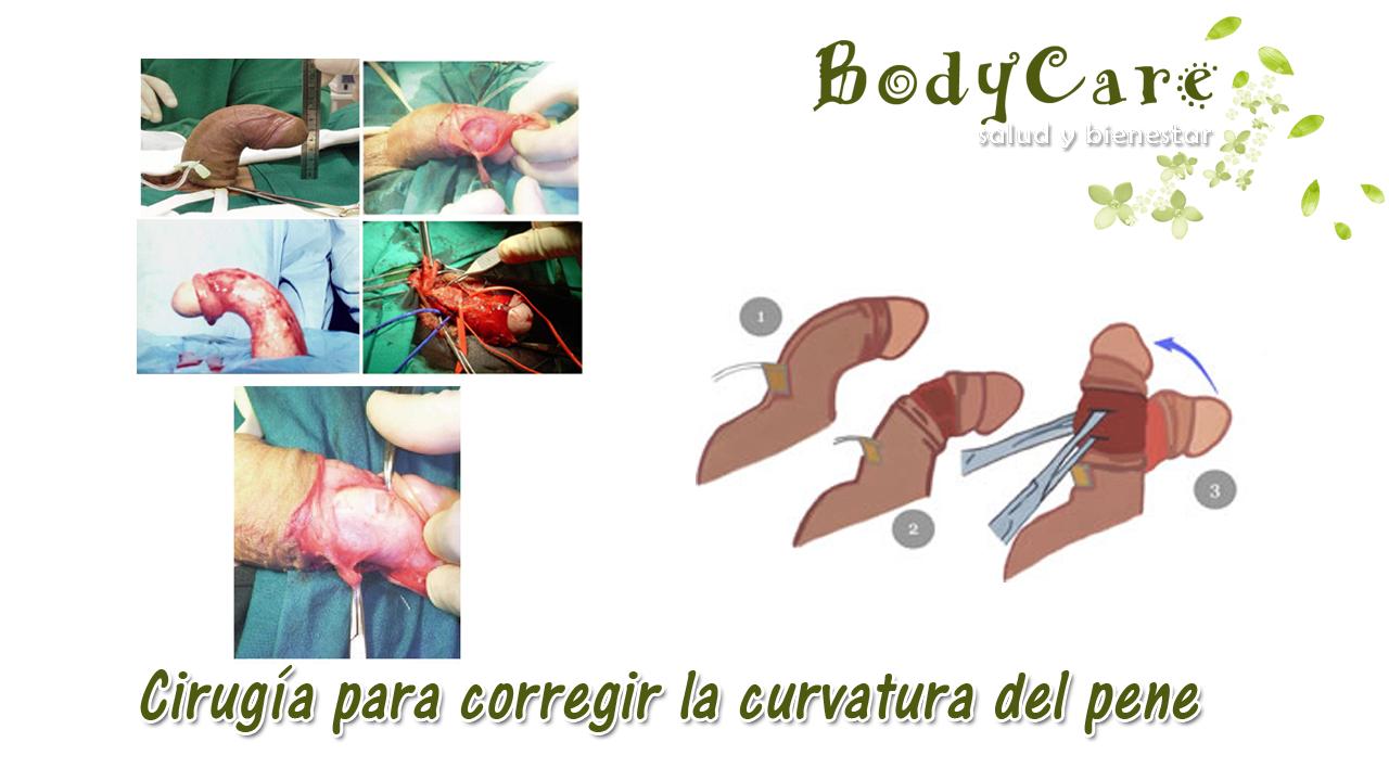 bodycare69.blogspot.com