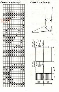 Схема вязания на вязальной машине детям
