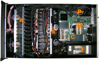 Servidores de Virtualização Xeon® E5-2600V2 10-Core/8-Core/6-Core