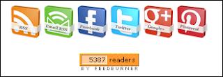 ikon sosial media 3D dengan efek berputar di blog