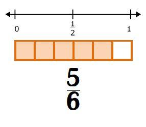 vyturelis.com/benchmark-fractions-chart.htm
